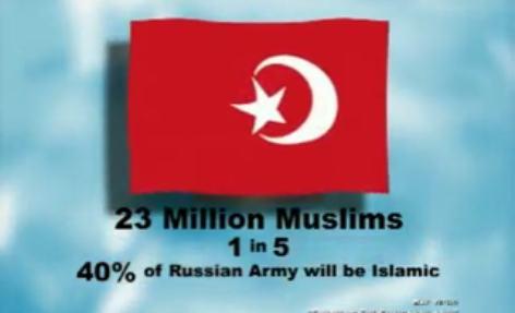 muslimdemographics7